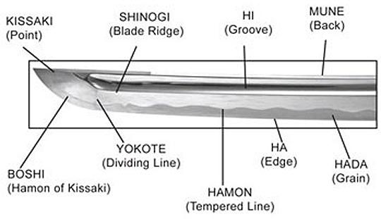 Katana Sword Blade Parts
