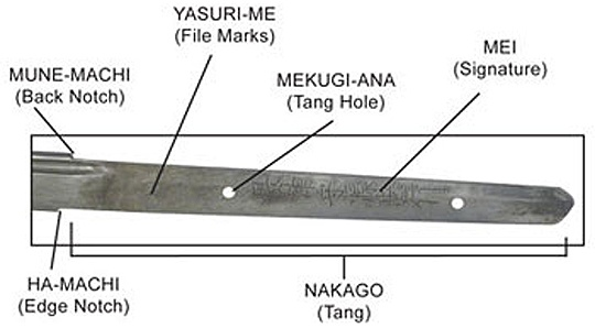 Katana Sword Tang Parts
